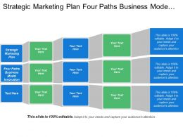 Strategic Marketing Plan Four Paths Business Model Innovation