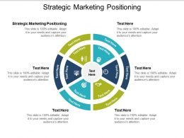 Strategic Marketing Positioning Ppt Powerpoint Presentation Icon Deck Cpb
