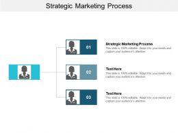 Strategic Marketing Process Ppt Powerpoint Presentation Visual Aids Infographics Cpb