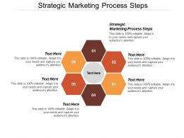 Strategic Marketing Process Steps Ppt Powerpoint Presentation Icon Layout Ideas Cpb