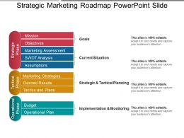 Strategic Marketing Roadmap Powerpoint Slide