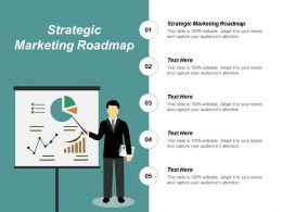 Strategic Marketing Roadmap Ppt Powerpoint Presentation Gallery Mockup Cpb