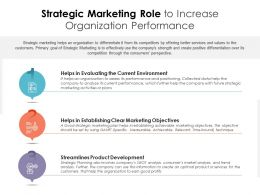 Strategic Marketing Role To Increase Organization Performance
