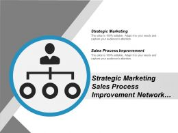Strategic Marketing Sales Process Improvement Network Infrastructure Management Cpb