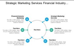 Strategic Marketing Services Financial Industry Marketing Business Growth Cpb