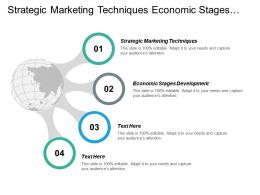 Strategic Marketing Techniques Economic Stages Development Marketing Networks Cpb