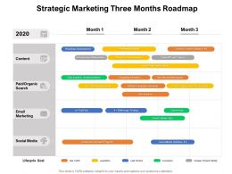 Strategic Marketing Three Months Roadmap