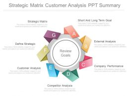 Strategic Matrix Customer Analysis Ppt Summary