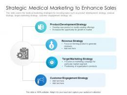 Strategic Medical Marketing To Enhance Sales