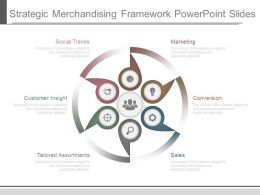 Strategic Merchandising Framework Powerpoint Slides