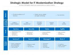 Strategic Model For It Modernization Strategy