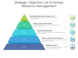 Strategic Objective List Of Human Resource Management