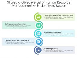 Strategic Objective List Of Human Resource Management With Identifying Mission