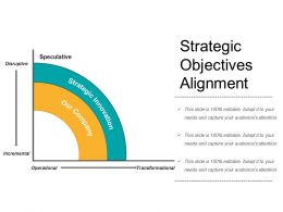 Strategic Objectives Alignment
