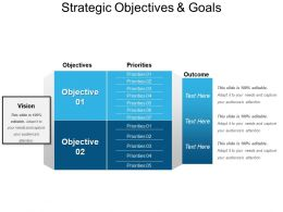 Strategic Objectives And Goals