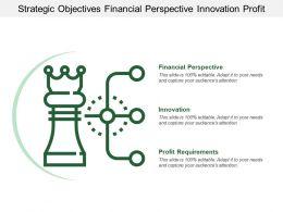 Strategic Objectives Financial Perspective Innovation Profit