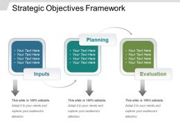 Strategic Objectives Framework