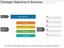 Strategic Objectives In Business
