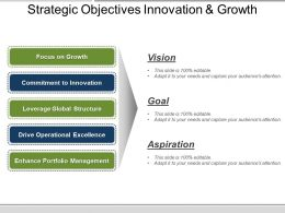 Strategic Objectives Innovation And Growth