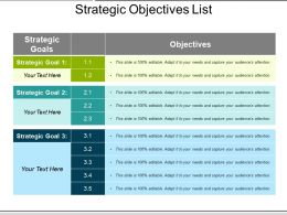 Strategic Objectives List