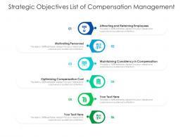 Strategic Objectives List Of Compensation Management