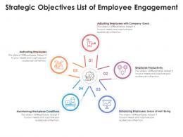Strategic Objectives List Of Employee Engagement