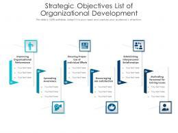 Strategic Objectives List Of Organizational Development