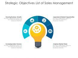 Strategic Objectives List Of Sales Management