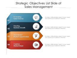 Strategic Objectives List Slide Of Sales Management