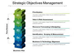 Strategic Objectives Management