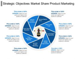 Strategic Objectives Market Share Product Marketing