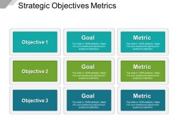 Strategic Objectives Metrics