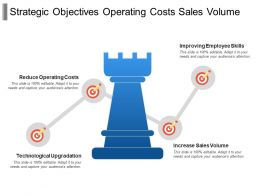 Strategic Objectives Operating Costs Sales Volume