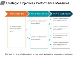 Strategic Objectives Performance Measures