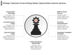 Strategic Objectives Product Range Market Opportunities Customer Services