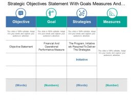 Strategic Objectives Statement With Goals Measures And Initiatives