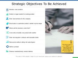 Strategic Objectives To Be Achieved Agenda Ppt Powerpoint Presentation Slides