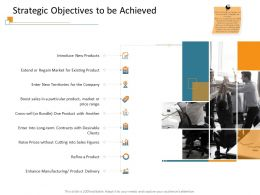 Strategic Objectives To Be Achieved Boost Ppt Powerpoint Presentation Inspiration File