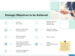 Strategic Objectives To Be Achieved Refine Ppt Powerpoint Presentation Styles Picture
