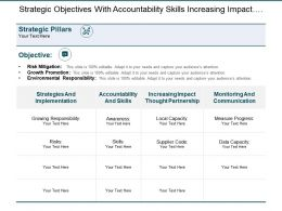 Strategic Objectives With Accountability Skills Increasing Impact And