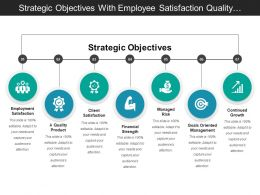 Strategic Objectives With Employee Satisfaction Quality Product And Goal Oriented Management