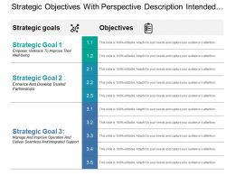 Strategic Objectives With Perspective Description Intended Results And