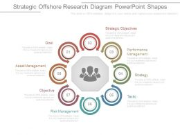 Strategic Offshore Research Diagram Powerpoint Shapes