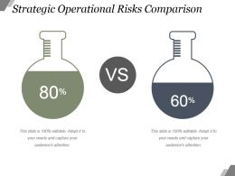 Strategic Operational Risks Comparison Powerpoint Slide Inspiration