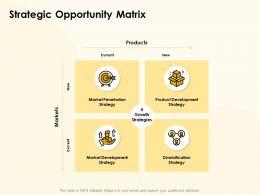 Strategic Opportunity Matrix Ppt Powerpoint Presentation Inspiration Deck