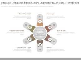 Strategic Optimized Infrastructure Diagram Presentation Powerpoint