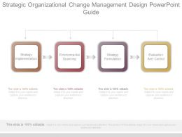 Strategic Organizational Change Management Design Powerpoint Guide