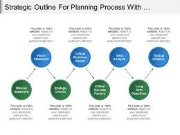 Strategic Outline For Planning Process With Connecting Circles