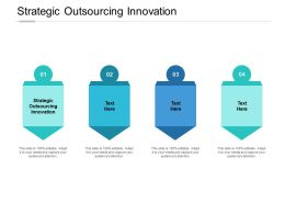 Strategic Outsourcing Innovation Ppt Powerpoint Presentation Model Clipart Cpb