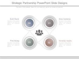 Strategic Partnership Powerpoint Slide Designs